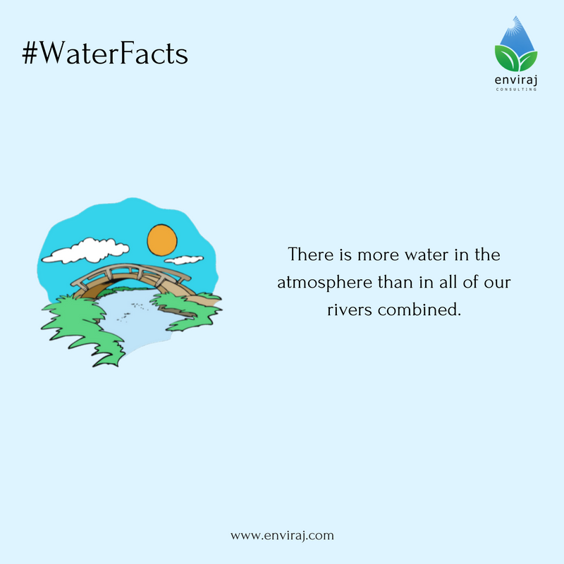 Enviraj Water Facts
